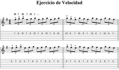 Clases de Guitarra: Coordinacion y velocidad