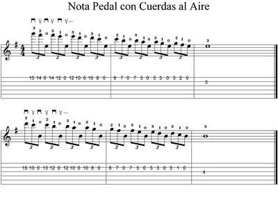 Clases de Guitarra: Cuerdas al aire y Nota pedal