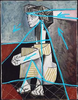 Análisis de la extructura y composición del cuadro de Pablo Picasso, Jacqueline con las manos cruzadas. Explicación realizada por Juan Sánchez Sotelo para la Academia de dibujo y pintura Artistas6 de Madrid. Clases y cursos para aprender a pintar.