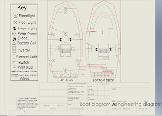 11dtm seans project solidworks boat wiring diagram solidworks boat wiring diagram