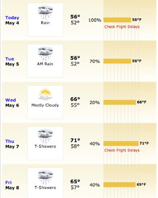 New York City Weather Day New York City Weather Day I Home - 10 day weather ny