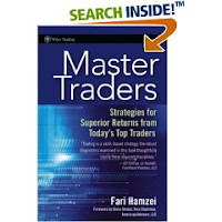 Trading strategies for todays trader