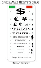 WALL STREET EYE CHART