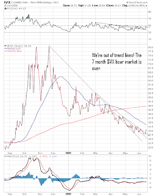 volatility of the dollar term papers The vix is the volatility of a  even though the vix is quoted as a percentage rather than a dollar amount, multiple vix-based  vix short-term futures etf (nyse.