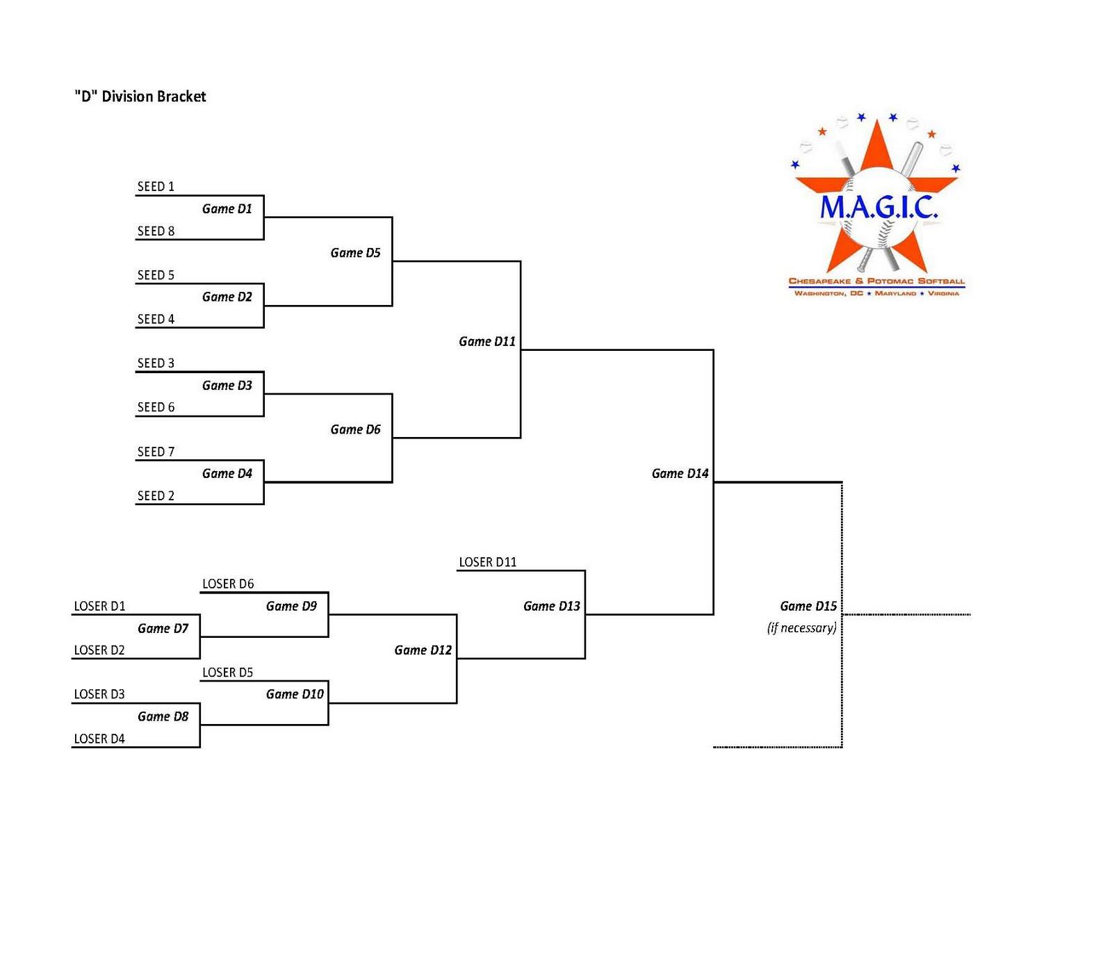tournament schedule template .