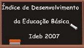 Conhece o IDEB do seu município?