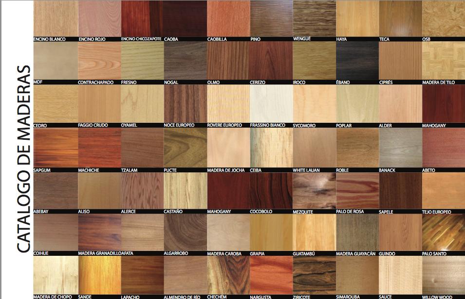 Comercial catalogo de maderas - Tipos de barnices para madera ...