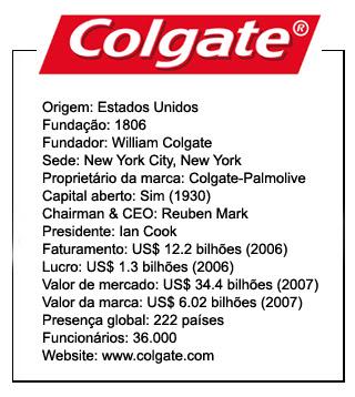 Resultado de imagem para WILLIAM COLGATE, UMA HISTÓRIA BRILHANTE
