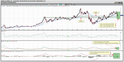 Silver Spot Weekly Chart February 12 2010