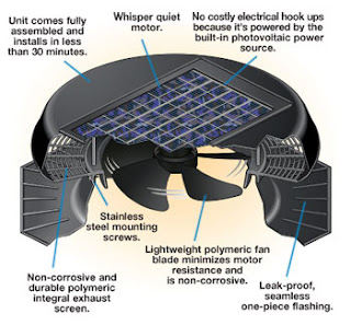 Solar-powered attic vent fan