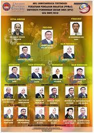 Barisan Kepimpinan Sulung PPMas (sidang 2009/2010)