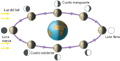 METEOROLOGIA INFANTIL - acqweather.com