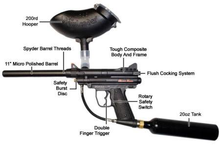 the cooked duck pmi black maxx paintball gun rh thecookedduck blogspot com ion paintball gun diagram paintball gun assembly