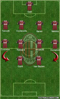 Sistema Defensivo del Milan de Sacchi