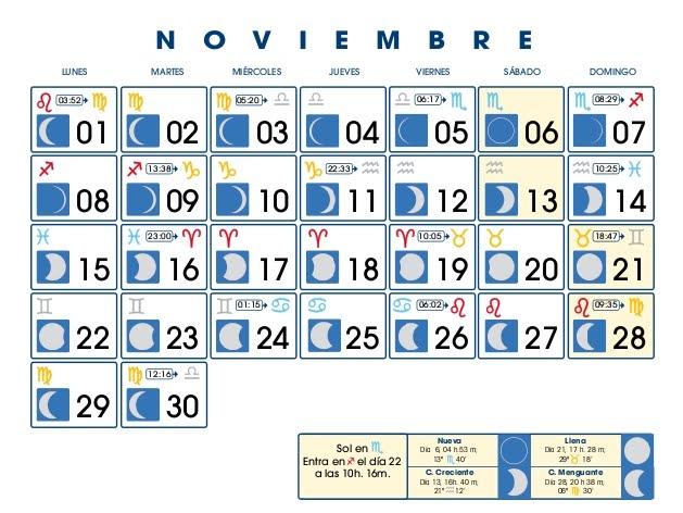 Mundo holistico noviembre calendario lunar for Fases lunares del 2016