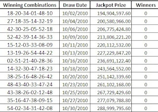 Lotto guy lottery system download tips on winning a lottery 171 lucky