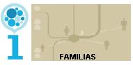 ITACA PARA LAS FAMILIAS