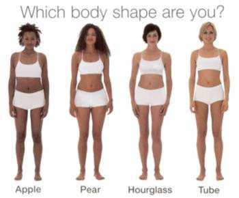 dress body type skinny