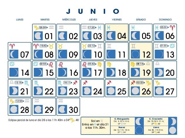 Centro astrologico venezolano calendario lunar junio for Calendario lunar mayo