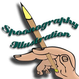 Spoonography
