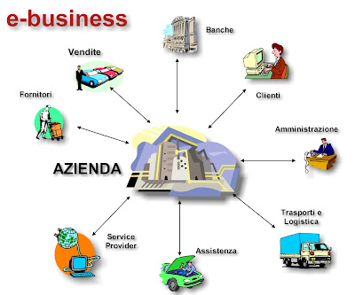 impact of e commerce on operations management Modeling the effects of e-commerce adoption on business process management: the major effects of e-commerce on and efficient operations management is as important in e-al, 2002.