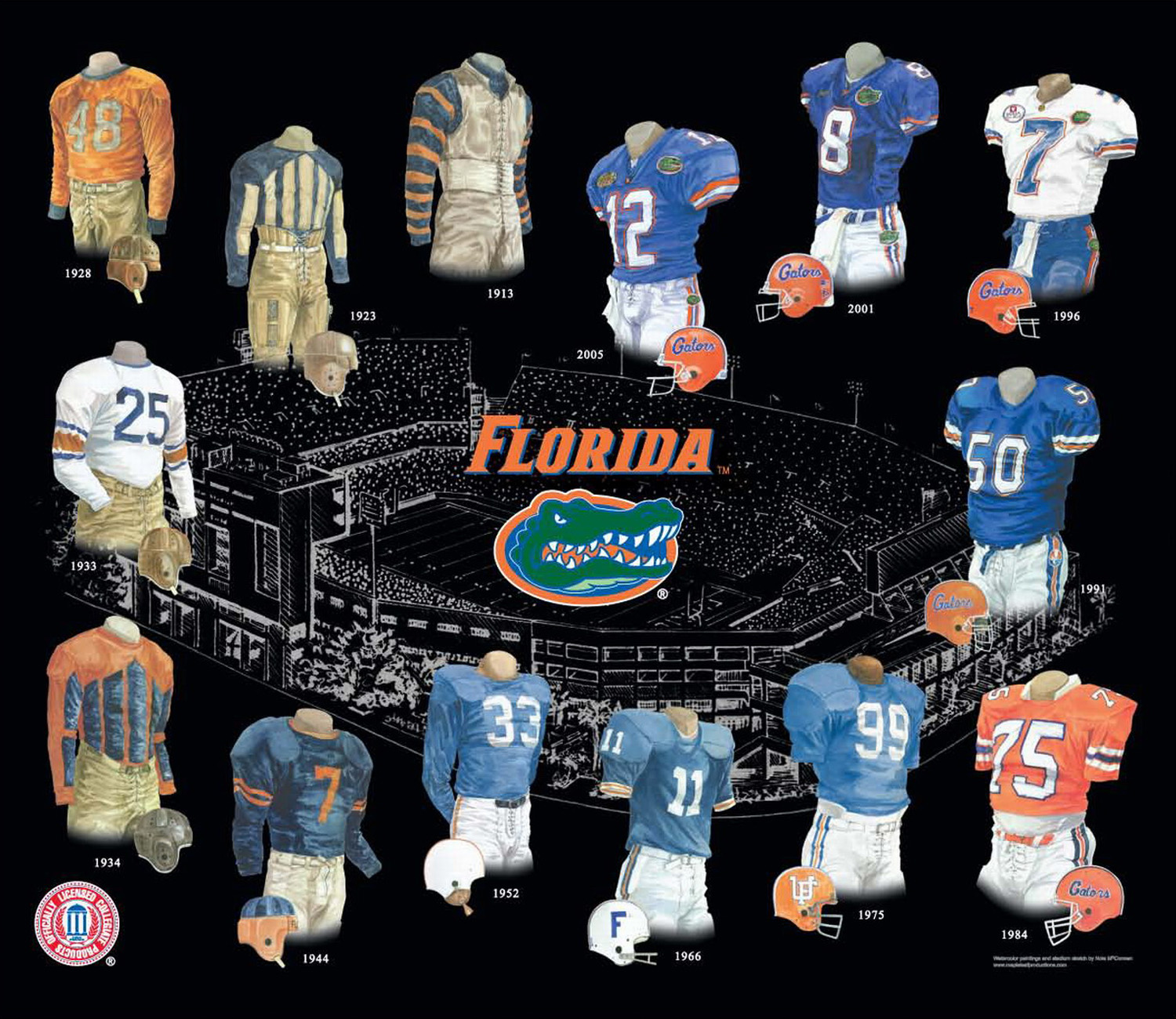University Of Florida Gators Football Uniform And Team