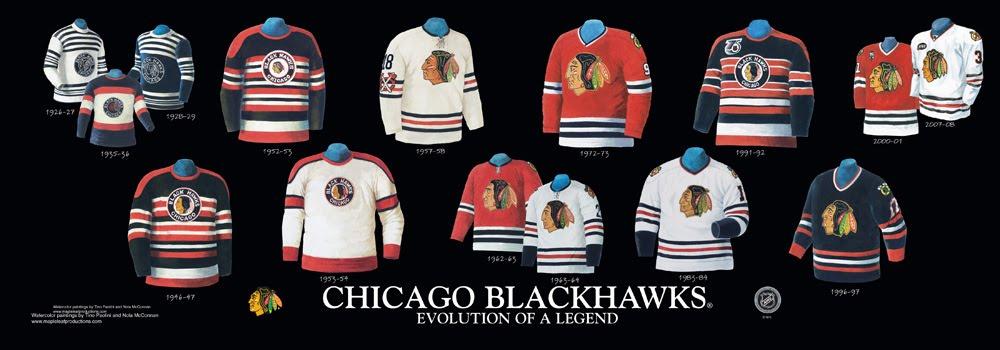 Chicago Blackhawks Franchise Team Arena And Uniform History