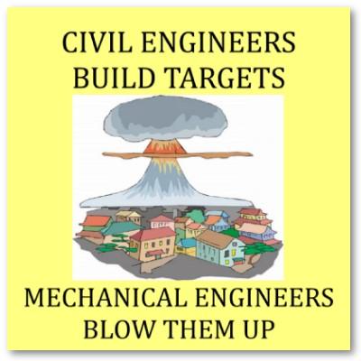 Civil Engineers Build Targets