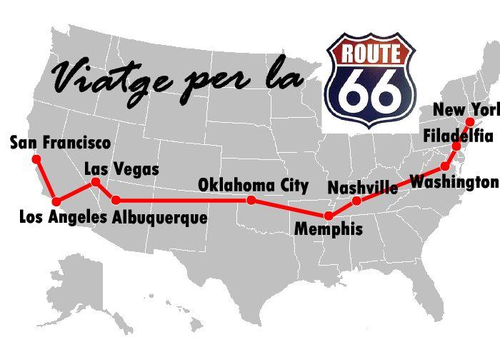 Viatge per la Ruta 66