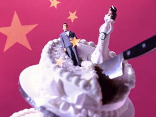 divorce china