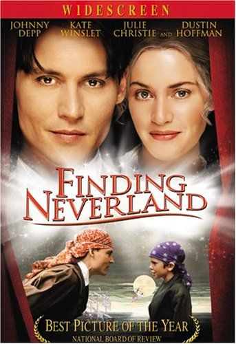 finding never land
