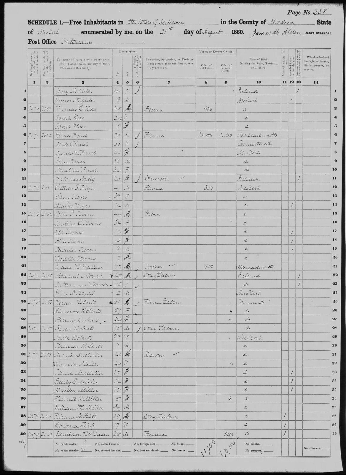 [1860+Census,+NY]