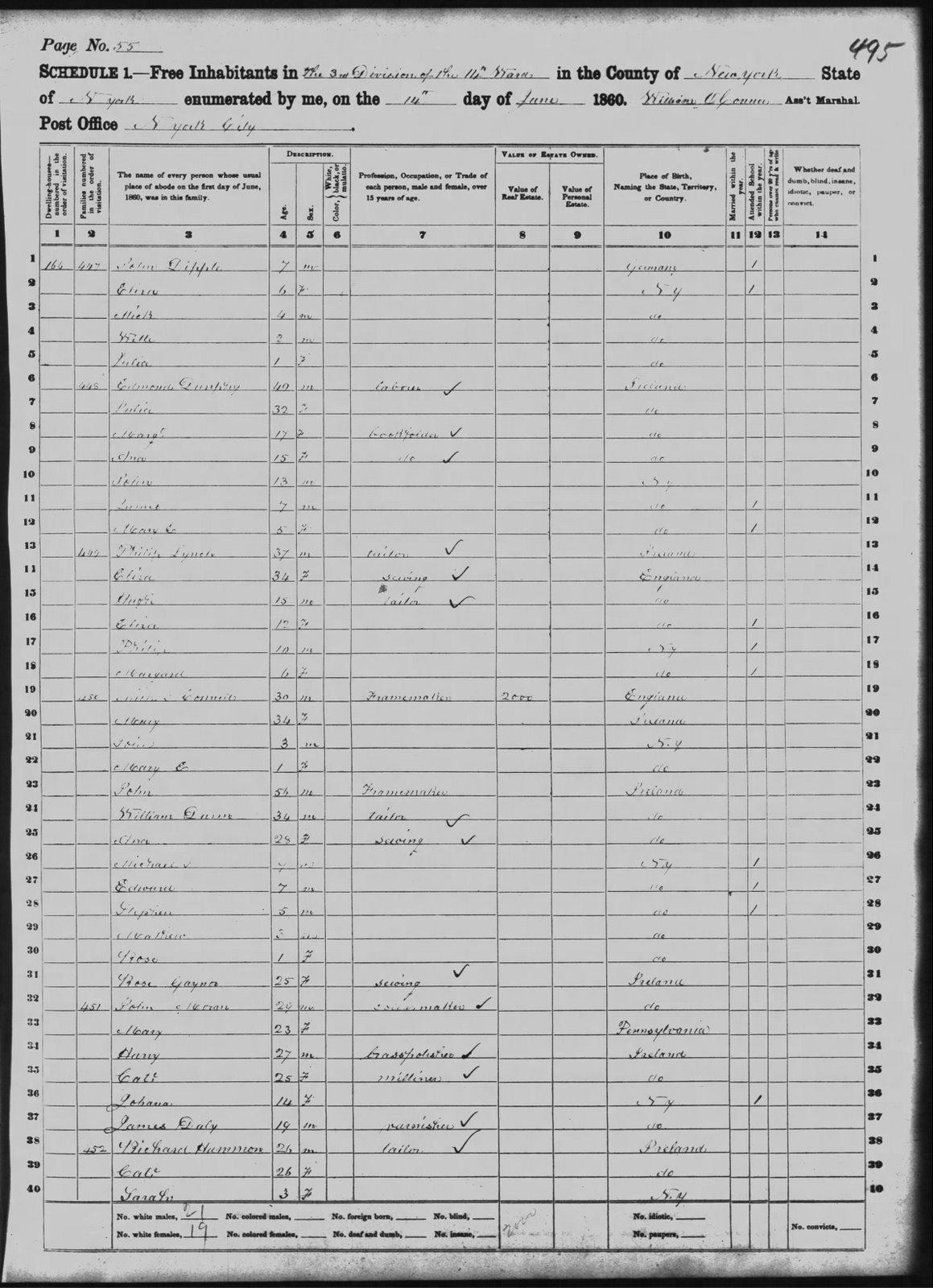 [1860+Census,+NY+(2)]