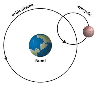 Bahan Ajar Fisika: Gerak Planet Berdasarkan Hukum Newton