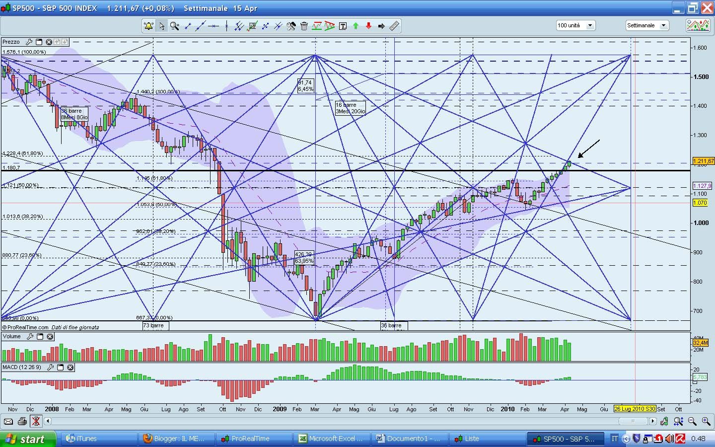 Forexpf ru quote show java graph