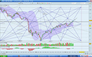 Forexpf quote show php