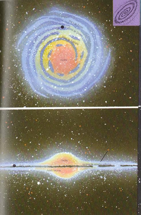 Nuestra galaxia:Via Lactea.