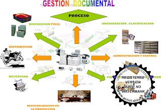 iso 15489 1 2001 pdf