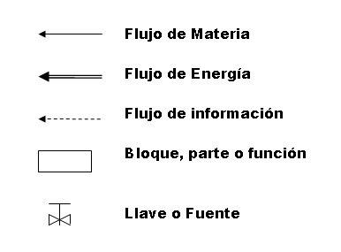 wiring diagram moto guzzi with Diagrama De Caja Negra on Diagrama De Caja Negra together with K S Technologies Wiring Diagram as well Bmw Airhead Motorcycle likewise John Deere Frame Diagram together with Vintage Suzuki Motorcycles.