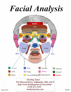 THIS IS YOUR SPLEEN ON DRUGS BREAK OUT Of Your Expensive Acne Routine - Chinese face map for acne