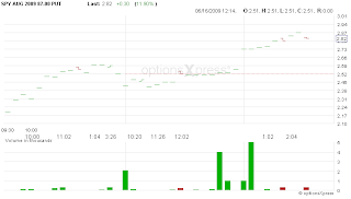 Optionsxpress day trading policy