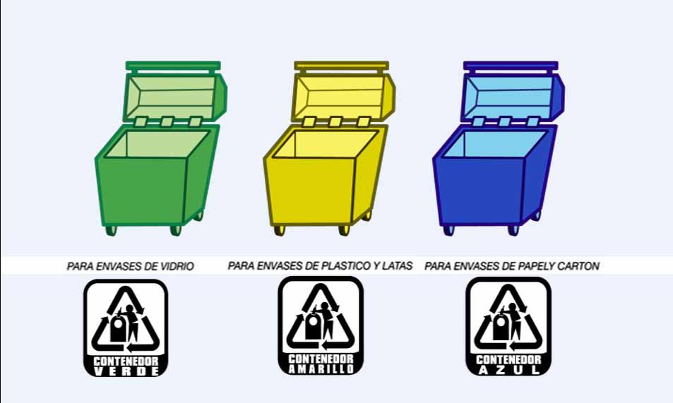 residuos y clasificación