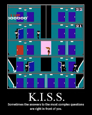 elevator action motivational poster, nes, keep it simple stupid, K.I.S.S., resigned gamer