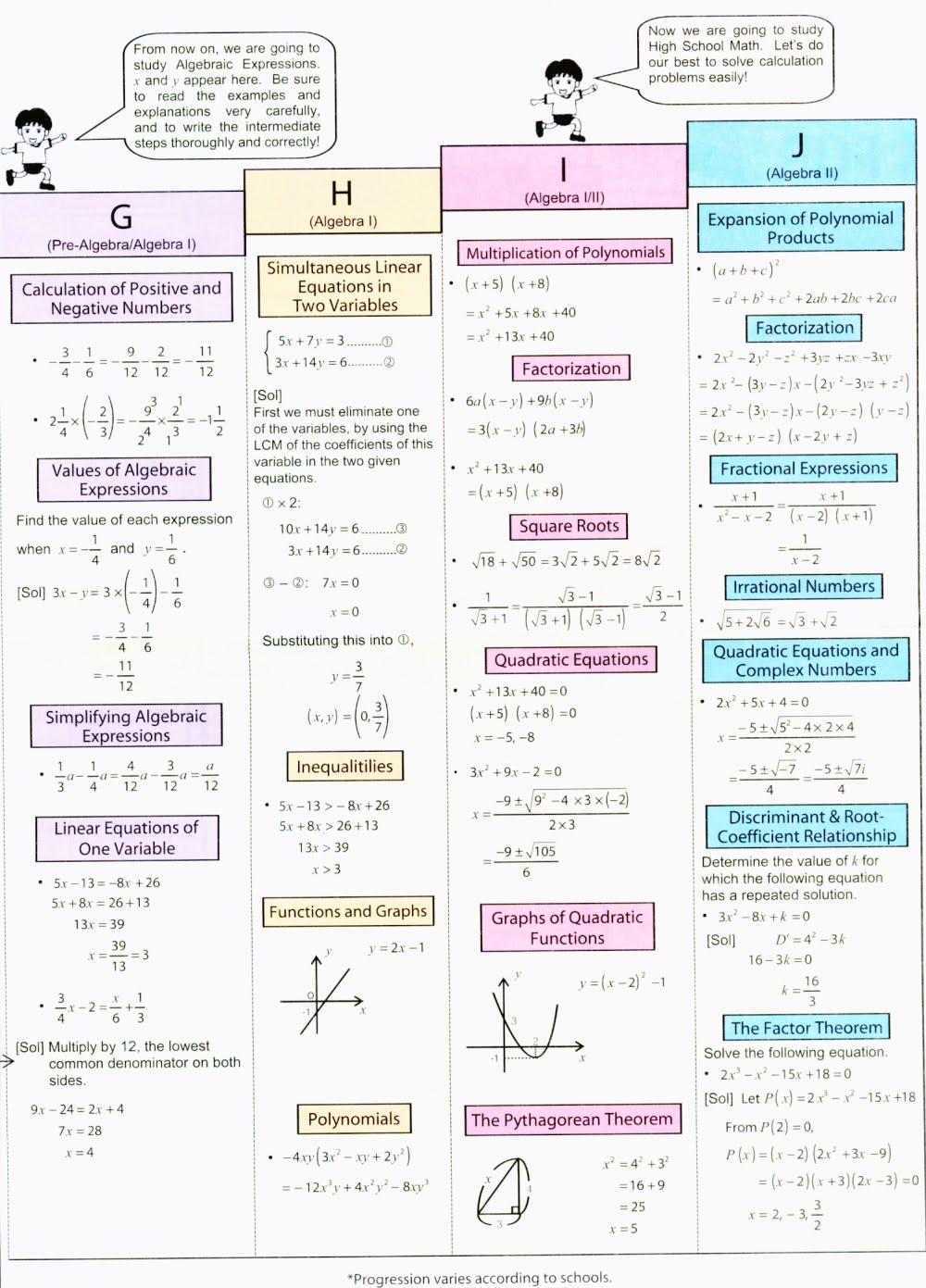further 7th Grade Math Worksheets additionally 2 Grade Worksheets ...