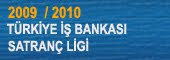 Türkiye İş Bankası Satranç Ligi