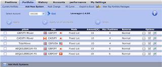 Plataformas de Forex autotrading