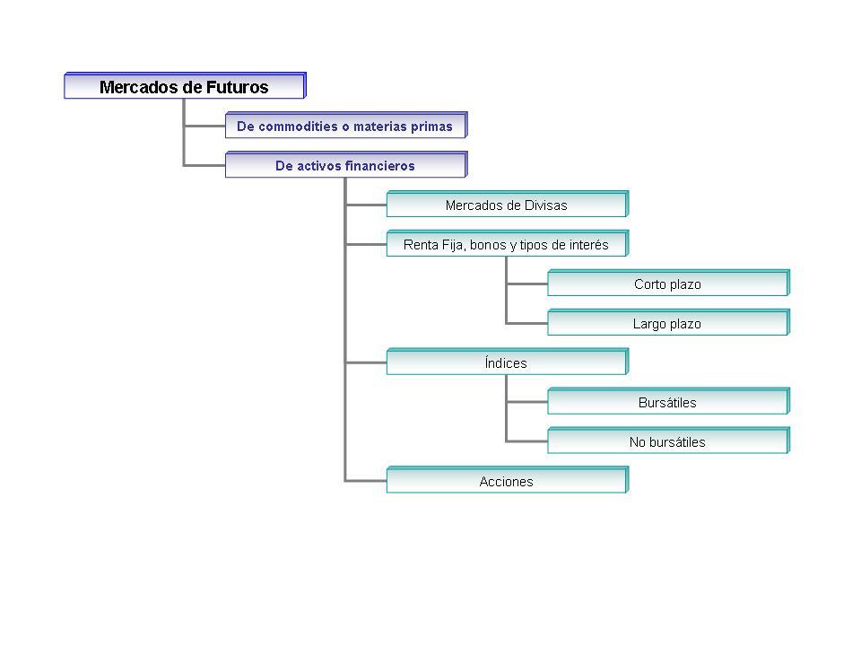 Como hacer un plan de trading en forex