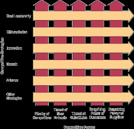 keunggulan dan kelemahan sistem informasi Sistem informasi untuk keunggulan kompetitif manajemen rantai pasokan dan sistem perencanaan sumber daya usaha outsourcing juga memiliki kelemahan sendiri.