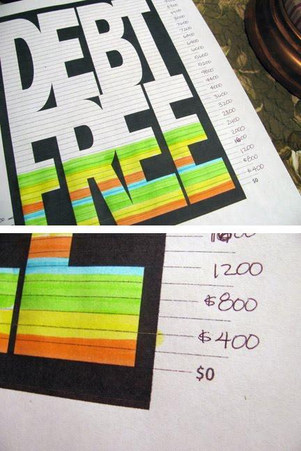 debt free charts  visual aid