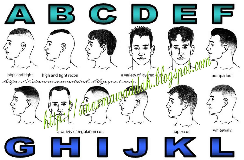 SinarMawaddah: Gambar Contoh | Potongan Rambut Lelaki |